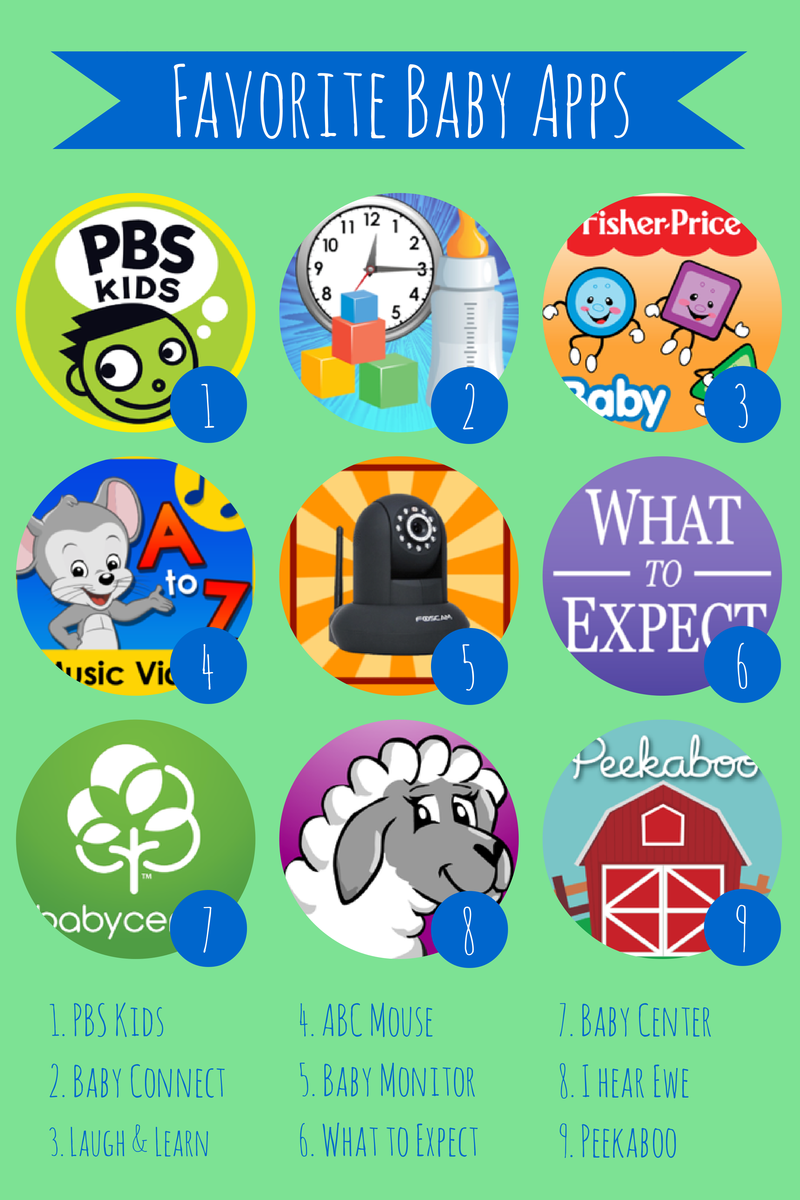 Favorite Baby Apps Graphic